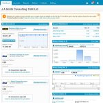 Take a Xero Course Online, And Get A Certificate